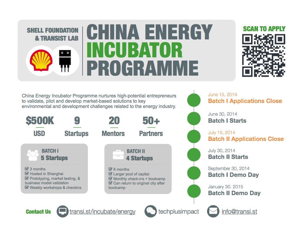 Shell Global Exhibition Programme : Shell foundation transist lab china energy incubator